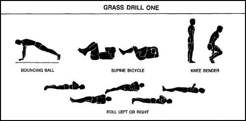 APFT Conditioning (Grass) Exercises
