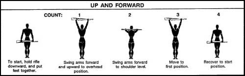 APFT Rifle Drills Exercises