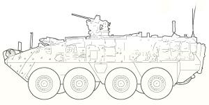 Humvees & Wheeled Vehicles