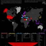 U.S. Military Location