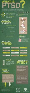 Post-Traumatic-Stress-Disorder-PTSD-Awareness-Infographic