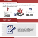 Veterans Aid and Attendance Infographic
