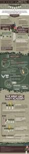 Army and Navy Academy JROTC History