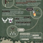 Army and Navy Academy JROTC History
