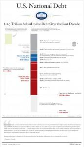debt_chart_wh2