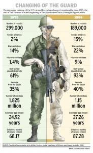 demographics-infographic