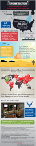 drone-nation-infographic
