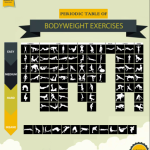 Periodic Table of Bodyweight Exercises