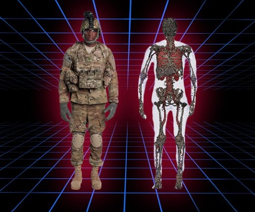 3-D Soldier Avatars