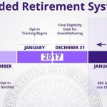 Defense Department Begins Educating Service Leaders on New Blended Retirement System