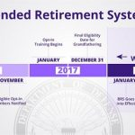 DoD Ramps Up Training on Blended Retirement System