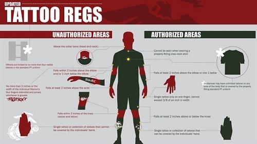 New Marine Corps Tattoo Regulations