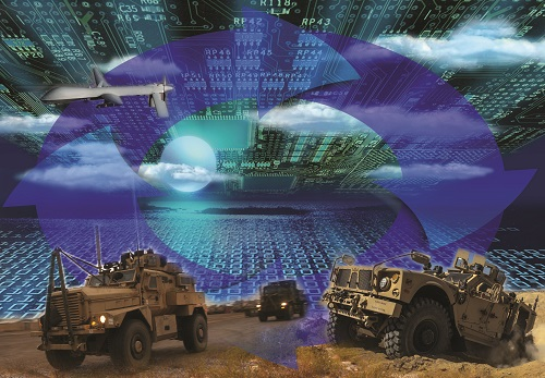 Integrated Cyber and Electronic Warfare program