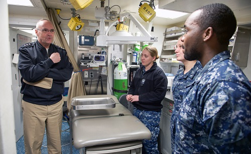 Strategic Priorities for Navy Medicine