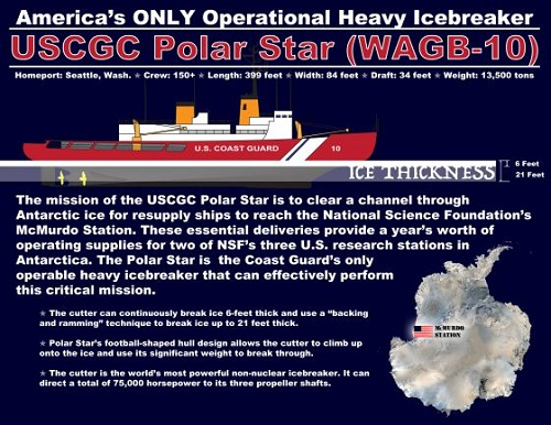 Operation Deep Freeze 2017