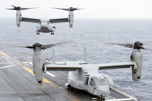 Aviation Command Retention Bonus