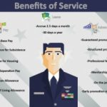 Benefits Of Service: Education, Healthcare