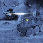 Multi-domain Army Operations To Exploit Enemy Vulnerabilities