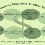 Financial Readiness: It Makes Cents