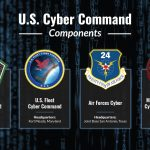 Cyber Command Expects Lessons From 2018 Midterms to Apply in 2020
