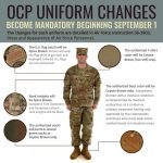 Air Force Delays Mandatory Wear-Date for OCP Items, 2PFDU