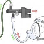 Army Researchers Help Design 3D-Printed Ventilators