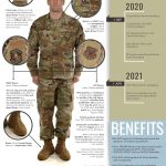 Air Force Makes Additional Updates to Dress and Appearance Regulations