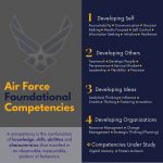 Competencies Lay Foundation for Success