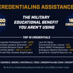 The Army Educational Benefit You Aren't Using