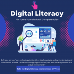 Air Force Adds Digital Literacy Competency For All Airmen