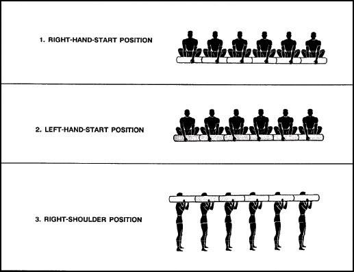 APFT Log Drill Exercises