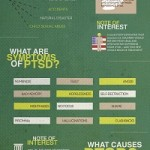 National Post-Traumatic Stress Disorder (PTSD) Awareness Day