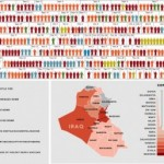 Iraq War Fatalities