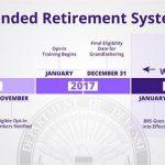 DoD Ramps Up Training on Blended Retirement System