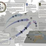 Swift Response 16 Highlights Allied Airborne Capabilities