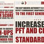 Stronger, Faster and Fitter: CMC Overhauls USMC Fitness Program