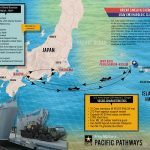 Army Mariners Sail for Japan in Support of Pacific Pathways