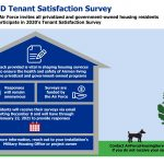 Annual Air Force Housing Survey Opens for Tenant Feedback