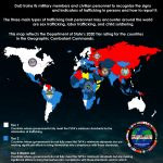 DoD Office Works to Prevent Trafficking in Persons