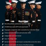 Marines Announce New Incentives for Recruiting Duty Volunteers