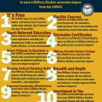 Top 10 Reasons to Apply to the Military Studies Program